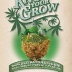 The Cultivators Guide to In-House Potency Testing
